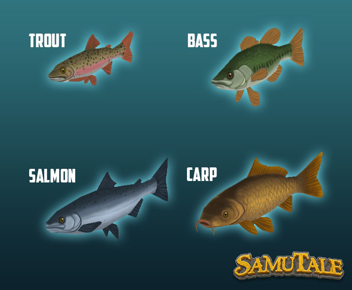 Types of fishes